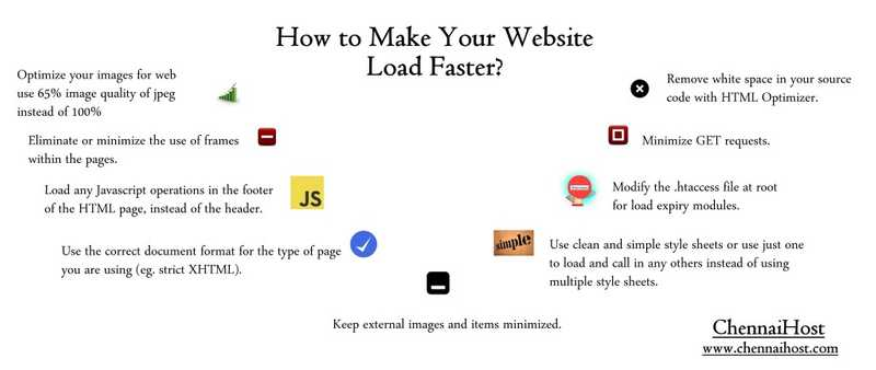 How to Make Your Website Load Faster?